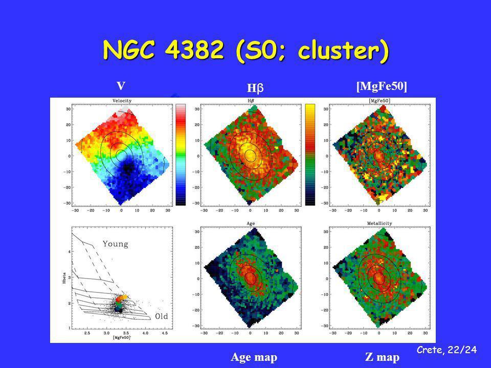 Crete, 22/24 NGC 4382 (S0; cluster) V HβHβ [MgFe50] Age mapZ map