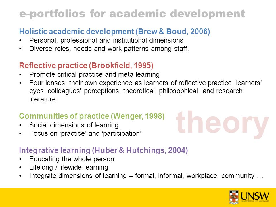 theory e-portfolios for academic development Holistic academic development (Brew & Boud, 2006) Personal, professional and institutional dimensions Div