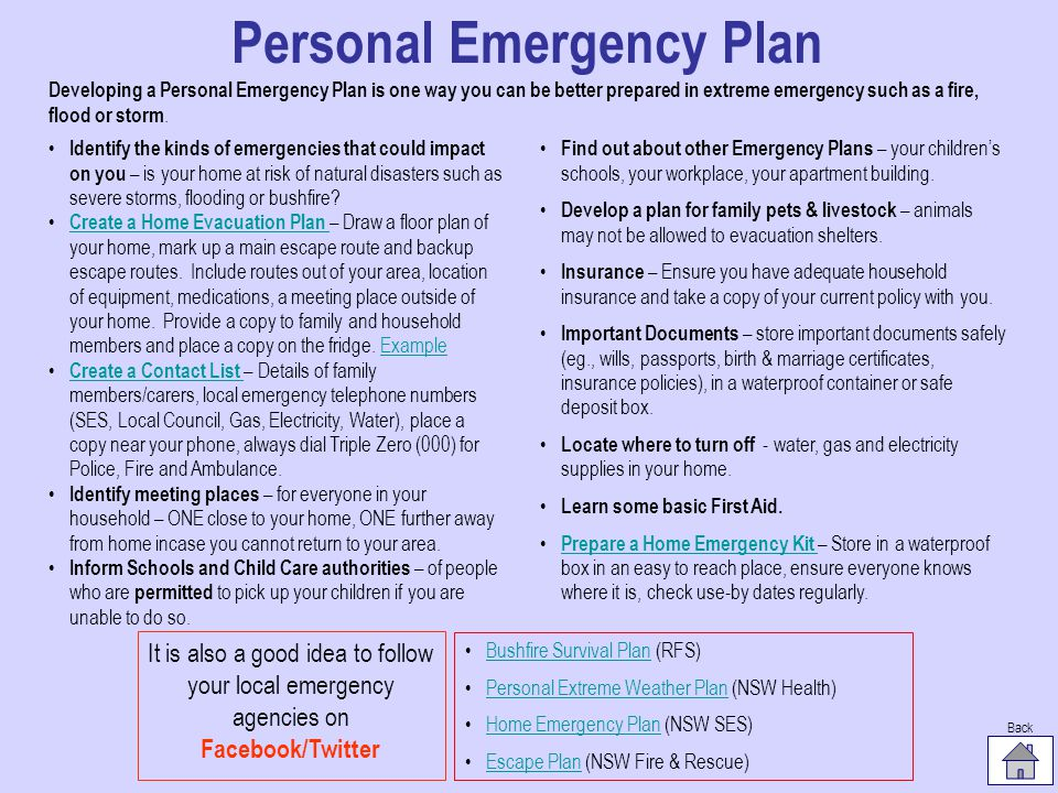 Personal Emergency Plan FloodStorm Emergency Kit Children At School Pets & Livestock Evacuation After an Emergency Bushfire Click on an icon to view i