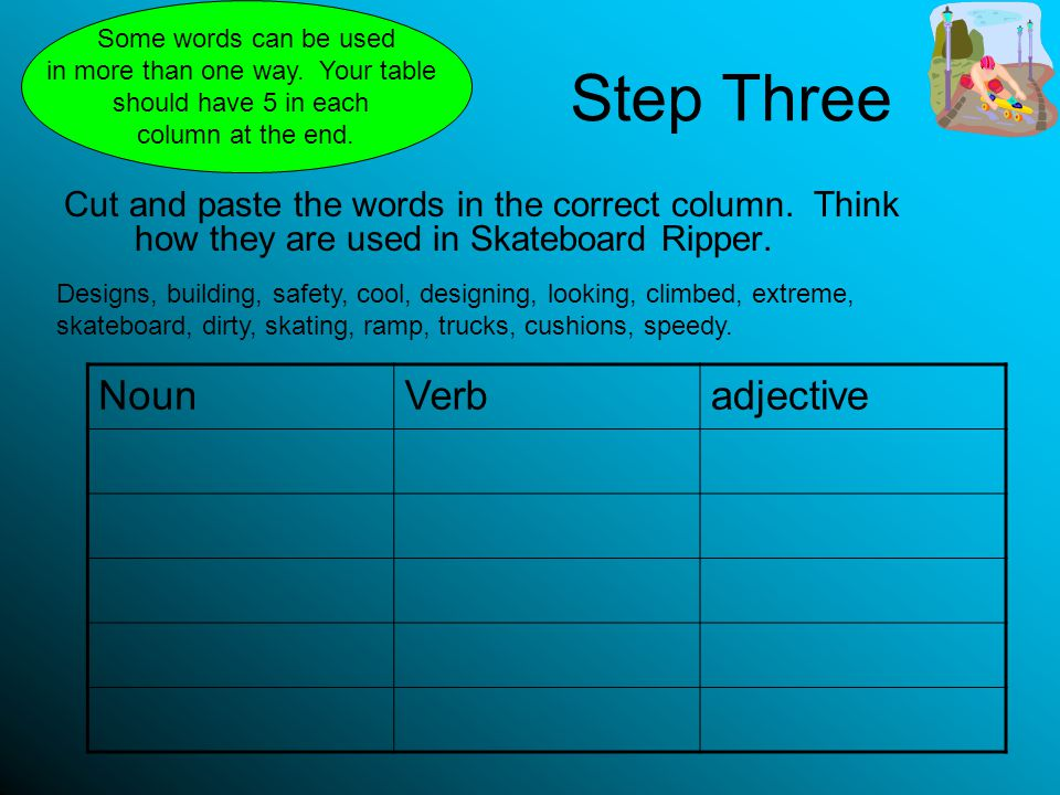 Step Three Cut and paste the words in the correct column.