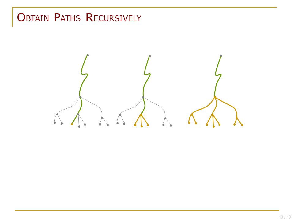 E STIMATION : JOINT PATH PASSAGE PROBABILITY, SINGLE PROBE 10 / 19 O BTAIN P ATHS R ECURSIVELY