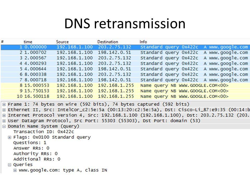 DNS retransmission