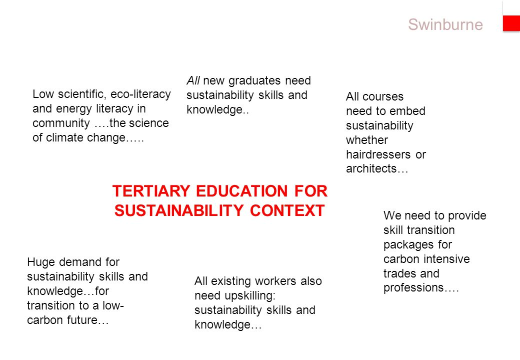 Swinburne TERTIARY EDUCATION FOR SUSTAINABILITY CONTEXT Low scientific, eco-literacy and energy literacy in community ….the science of climate change…..