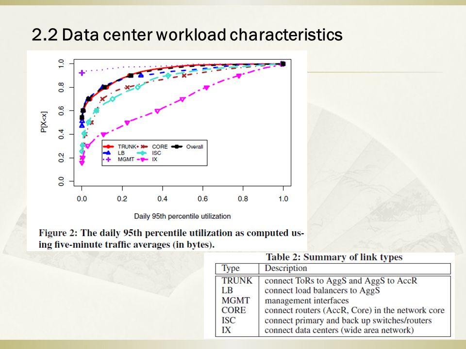2.2 Data center workload characteristics