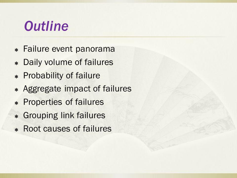 Outline  Failure event panorama  Daily volume of failures  Probability of failure  Aggregate impact of failures  Properties of failures  Groupin