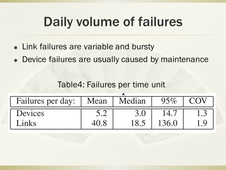 Daily volume of failures  Link failures are variable and bursty  Device failures are usually caused by maintenance Table4: Failures per time unit