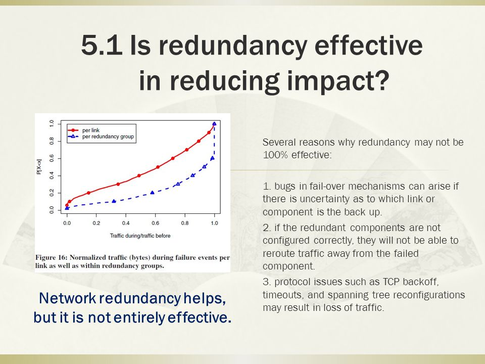 5.1 Is redundancy effective in reducing impact? Several reasons why redundancy may not be 100% effective: 1. bugs in fail-over mechanisms can arise if