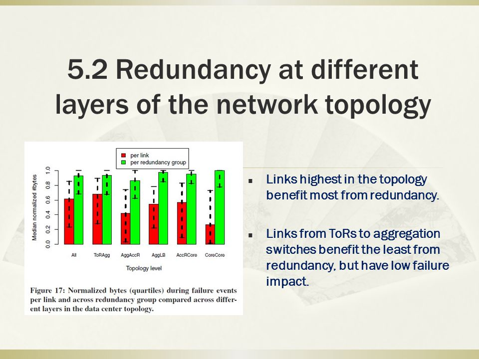 5.2 Redundancy at different layers of the network topology Links highest in the topology benefit most from redundancy. Links from ToRs to aggregation