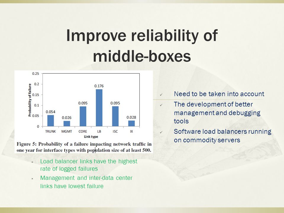 Improve reliability of middle-boxes Need to be taken into account The development of better management and debugging tools Software load balancers run