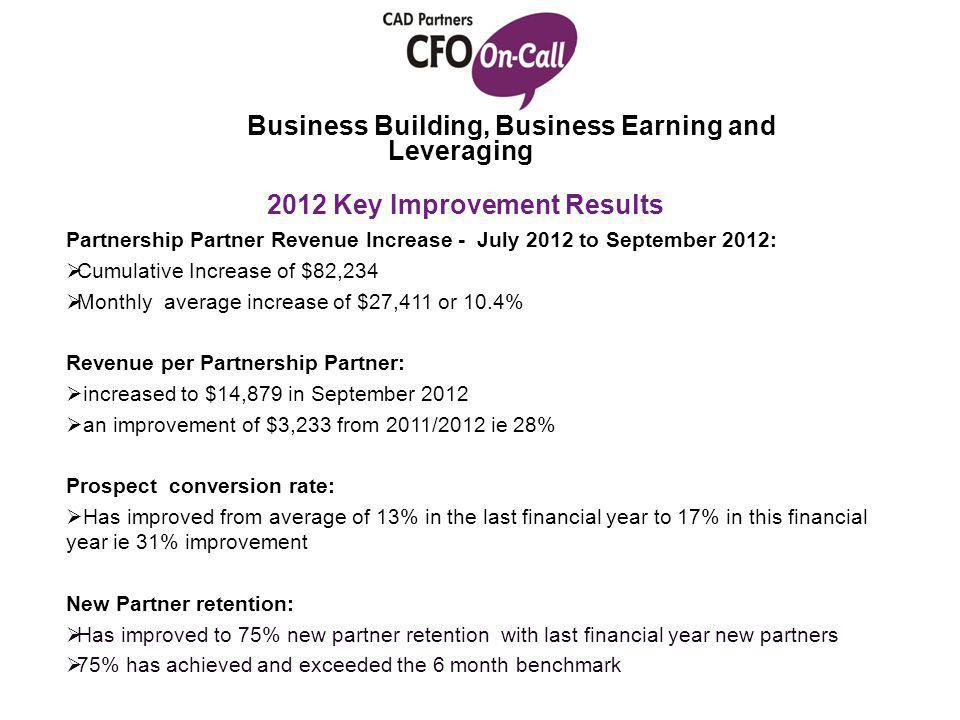 Business Building, Business Earning and Leveraging 2012 Key Improvement Results Partnership Partner Revenue Increase - July 2012 to September 2012:  Cumulative Increase of $82,234  Monthly average increase of $27,411 or 10.4% Revenue per Partnership Partner:  increased to $14,879 in September 2012  an improvement of $3,233 from 2011/2012 ie 28% Prospect conversion rate:  Has improved from average of 13% in the last financial year to 17% in this financial year ie 31% improvement New Partner retention:  Has improved to 75% new partner retention with last financial year new partners  75% has achieved and exceeded the 6 month benchmark