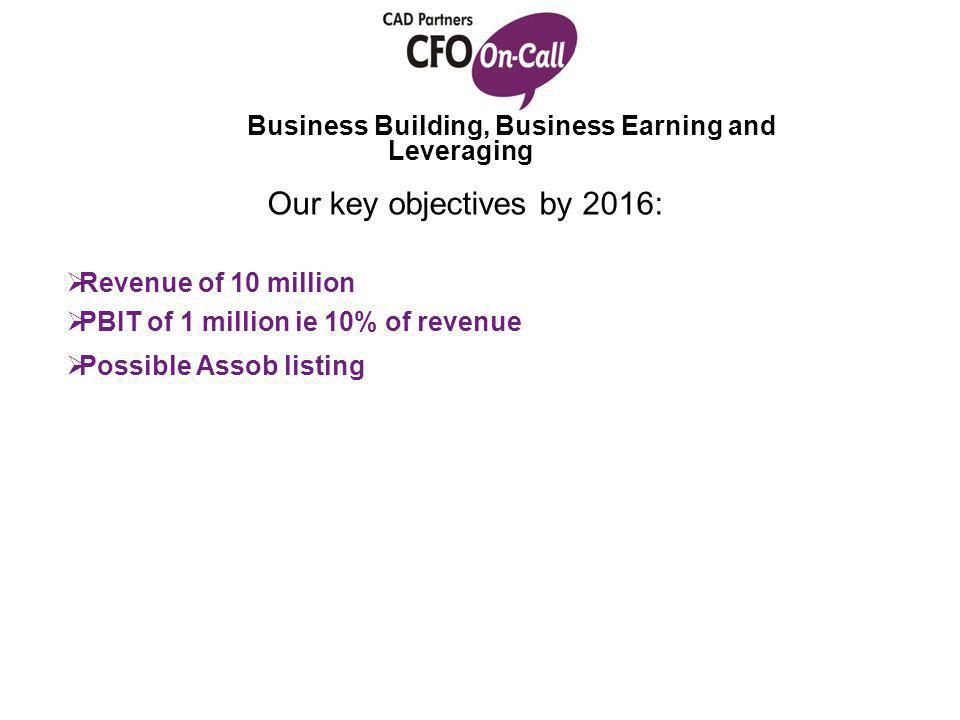 Business Building, Business Earning and Leveraging Our key objectives by 2016:  Revenue of 10 million  PBIT of 1 million ie 10% of revenue  Possible Assob listing