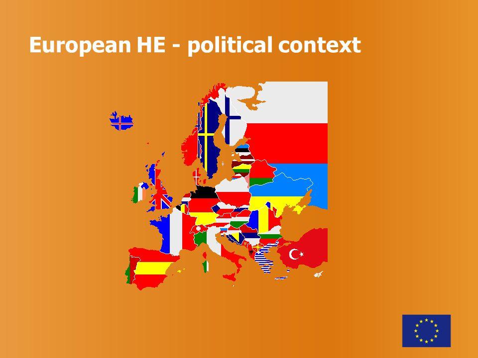 European HE - political context