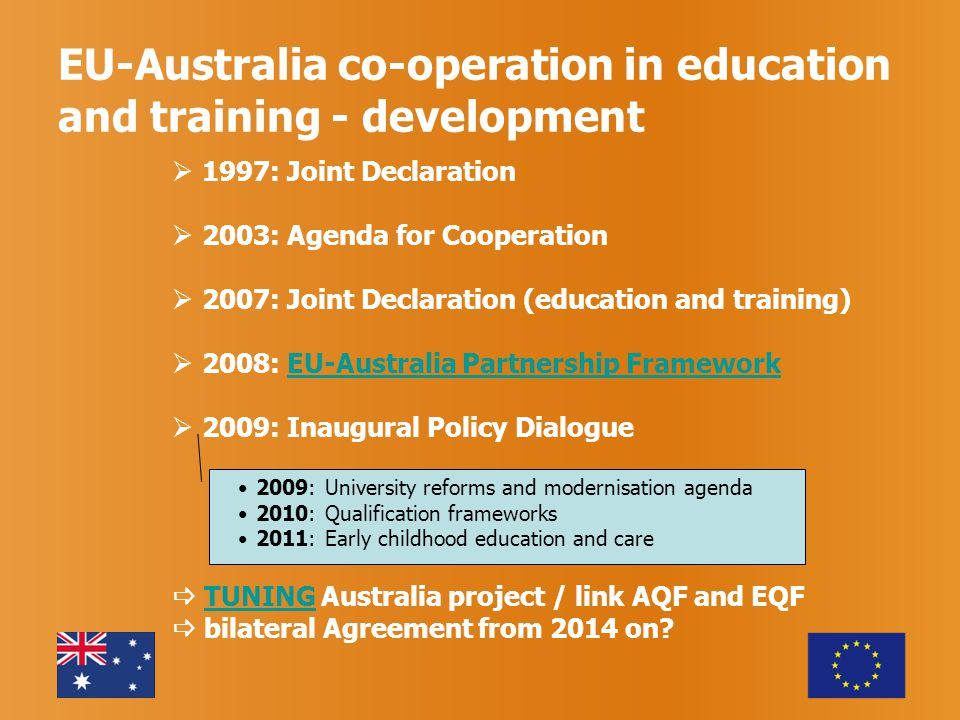  1997: Joint Declaration  2003: Agenda for Cooperation  2007: Joint Declaration (education and training)  2008: EU-Australia Partnership FrameworkEU-Australia Partnership Framework  2009: Inaugural Policy Dialogue 2009: University reforms and modernisation agenda 2010: Qualification frameworks 2011: Early childhood education and care  TUNING Australia project / link AQF and EQFTUNING  bilateral Agreement from 2014 on.