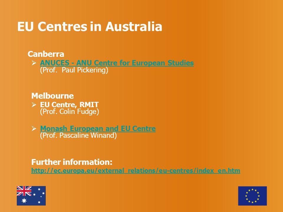 EU Centres in Australia Canberra  ANUCES - ANU Centre for European Studies (Prof. Paul Pickering) ANUCES - ANU Centre for European Studies Melbourne