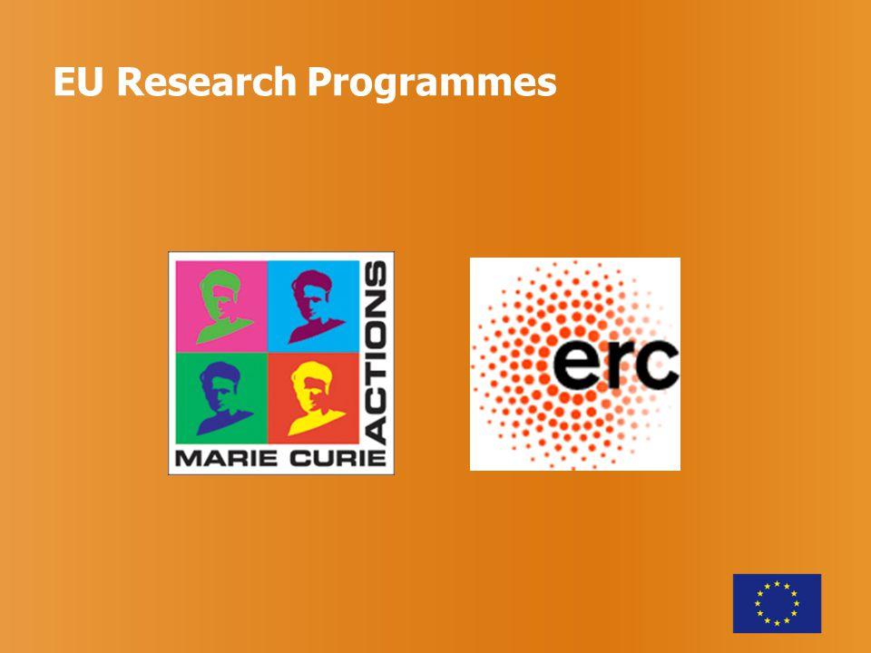 EU Research Programmes