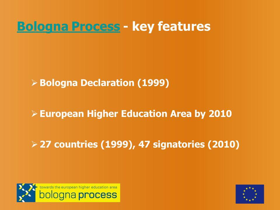 Bologna ProcessBologna Process - key features  Bologna Declaration (1999)  European Higher Education Area by 2010  27 countries (1999), 47 signator