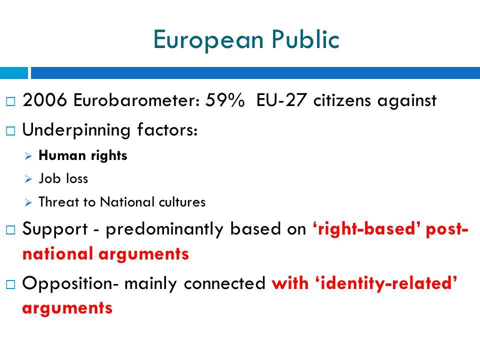 European Public  2006 Eurobarometer: 59% EU-27 citizens against  Underpinning factors:  Human rights  Job loss  Threat to National cultures  Sup