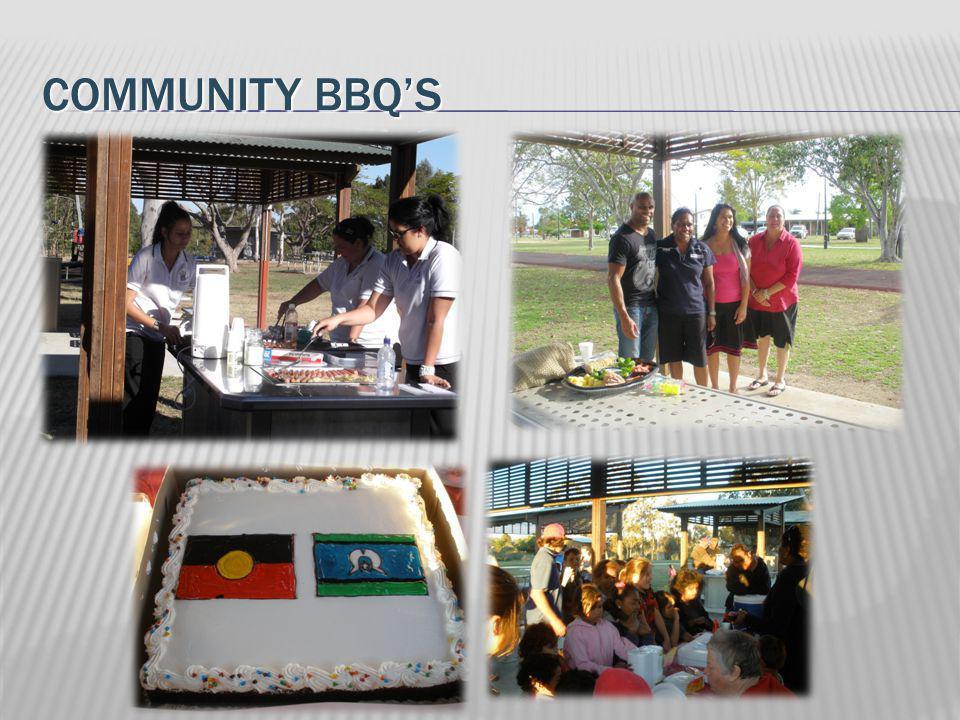 COMMUNITY BBQ'S