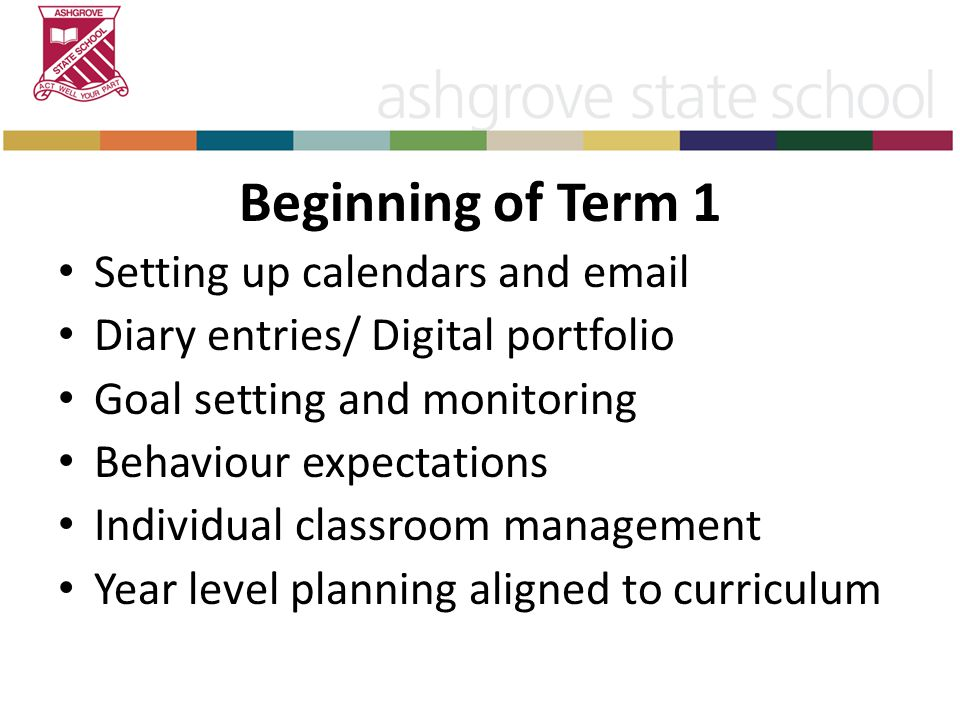 Beginning of Term 1 Setting up calendars and email Diary entries/ Digital portfolio Goal setting and monitoring Behaviour expectations Individual classroom management Year level planning aligned to curriculum