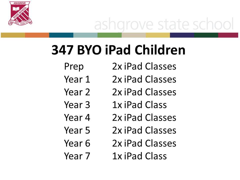 Prep2xiPad Classes Year 12xiPad Classes Year 22xiPad Classes Year 31xiPad Class Year 42xiPad Classes Year 52xiPad Classes Year 62xiPad Classes Year 71xiPad Class 347 BYO iPad Children