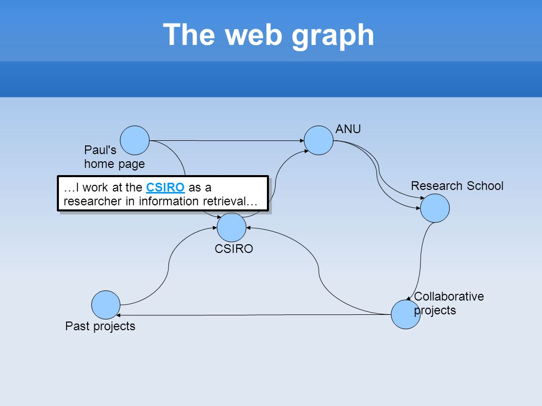 The web graph Paul's home page CSIRO ANU Research School Collaborative projects Past projects …I work at the CSIRO as a researcher in information retr