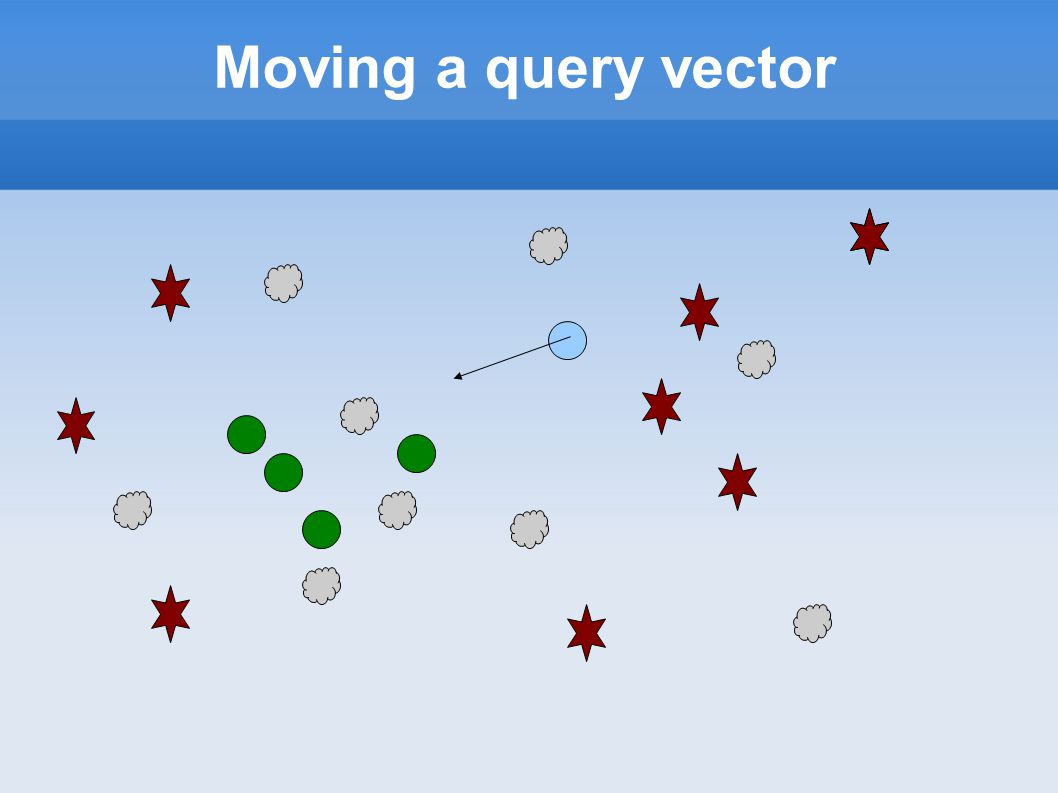 Moving a query vector