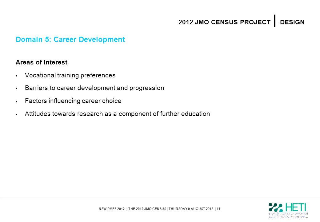 NSW PMEF 2012 | THE 2012 JMO CENSUS | THURSDAY 9 AUGUST 2012 | 11 2012 JMO CENSUS PROJECT | DESIGN Domain 5: Career Development Areas of Interest Voca