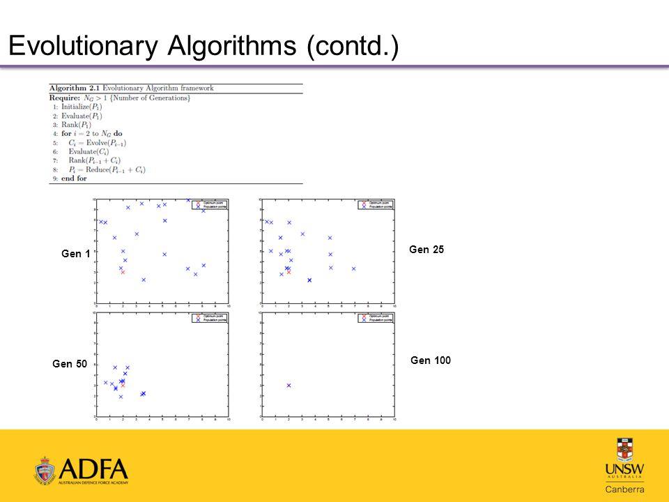 Gen 1 Gen 25 Gen 50 Gen 100 Evolutionary Algorithms (contd.)