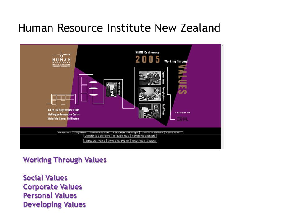 Human Resource Institute New Zealand Working Through Values Social Values Corporate Values Personal Values Developing Values