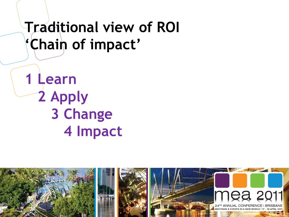 Traditional view of ROI 'Chain of impact' 1 Learn 2 Apply 3 Change 4 Impact