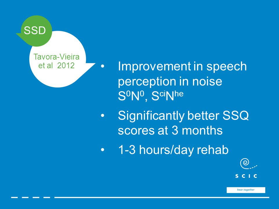 Improvement in speech perception in noise S 0 N 0, S ci N he Significantly better SSQ scores at 3 months 1-3 hours/day rehab SSD Tavora-Vieira et al 2012