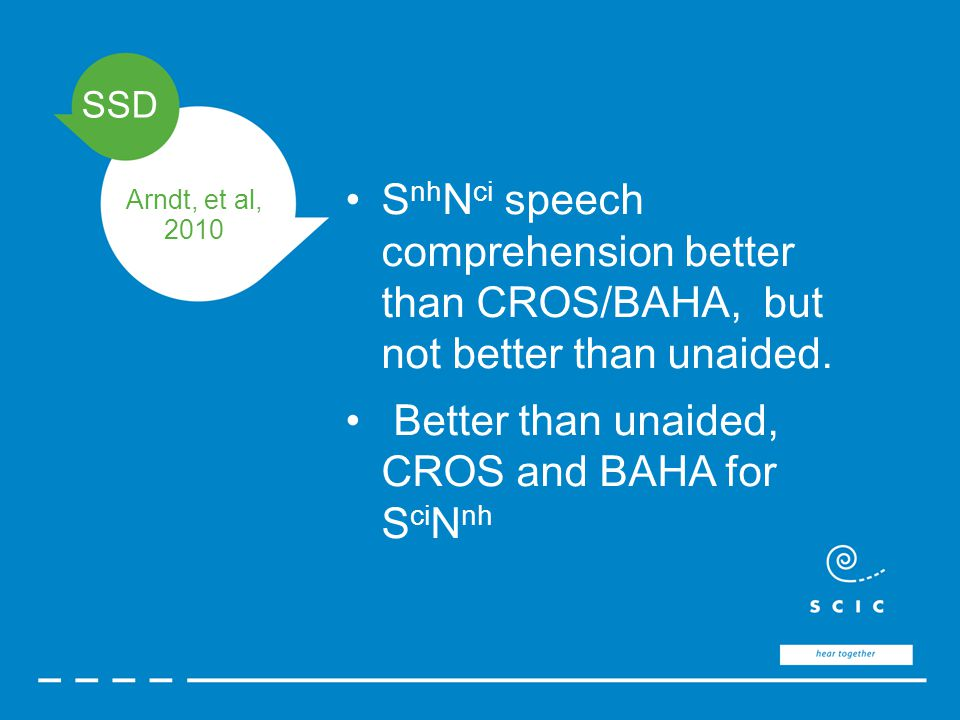 S nh N ci speech comprehension better than CROS/BAHA, but not better than unaided.