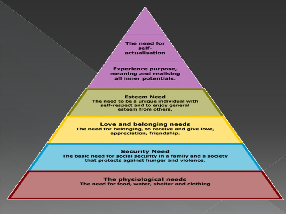 ■ The non-negotiables  Boundaries  Psychological conditions ■ Misalignment of culture and values ■ The urge to 'win' or 'be seen to be right' ■ Maslow's hierarchy is always in play