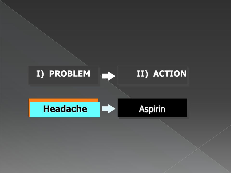 I) PROBLEMII) ACTION