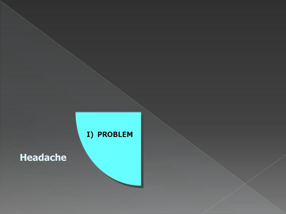 I) PROBLEMII) ACTION HeadacheAspirin
