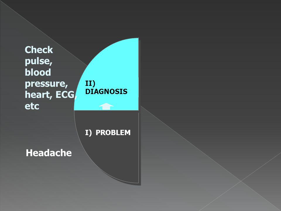 I) PROBLEM Headache