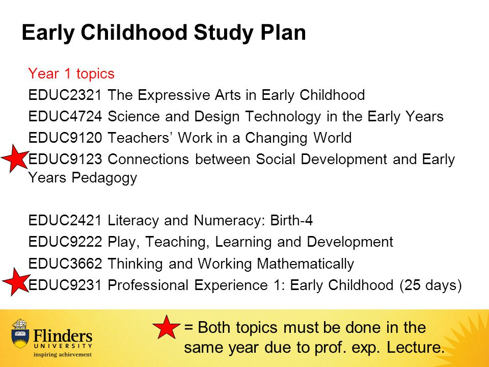 Early Childhood Study Plan Year 1 topics EDUC2321 The Expressive Arts in Early Childhood EDUC4724 Science and Design Technology in the Early Years EDU