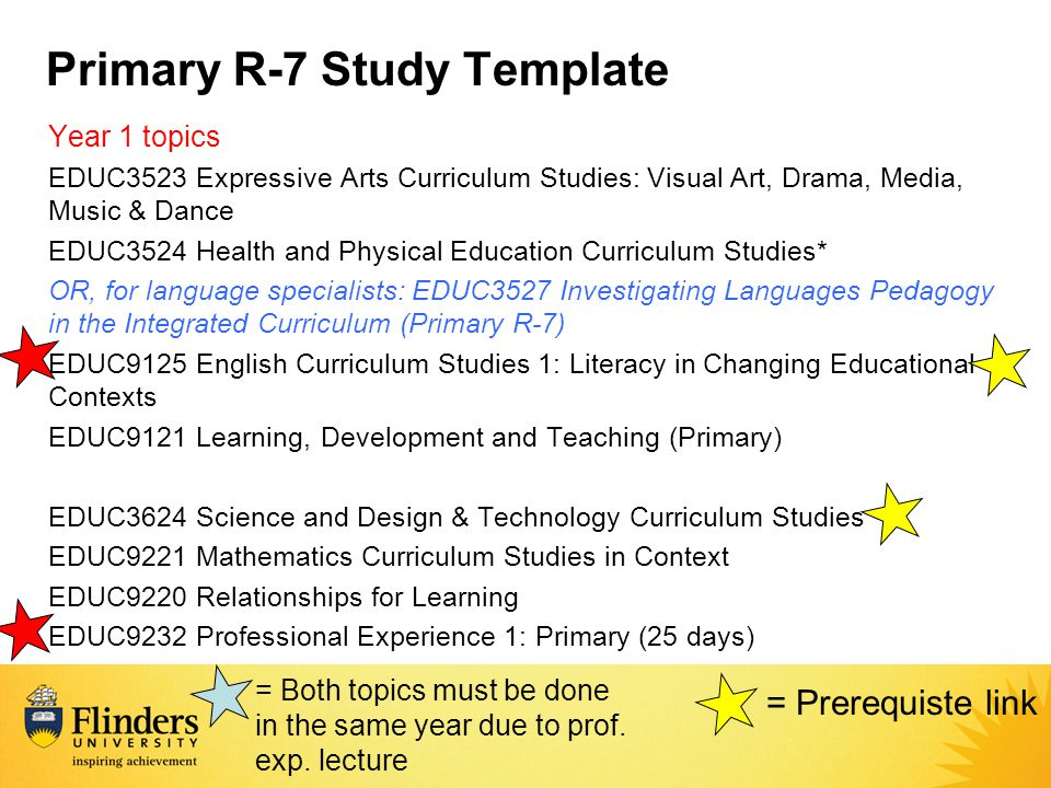 Primary R-7 Study Template Year 1 topics EDUC3523 Expressive Arts Curriculum Studies: Visual Art, Drama, Media, Music & Dance EDUC3524 Health and Phys
