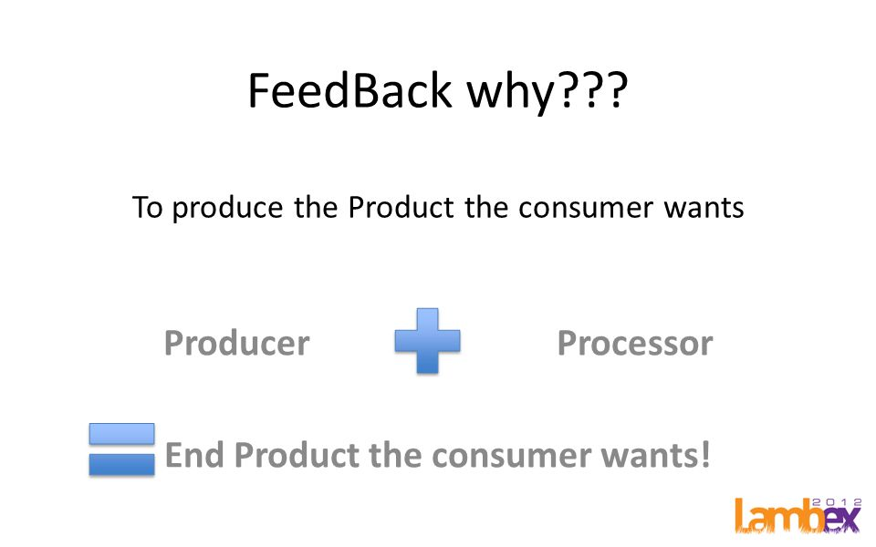 FeedBack why??? To produce the Product the consumer wants Producer Processor End Product the consumer wants!