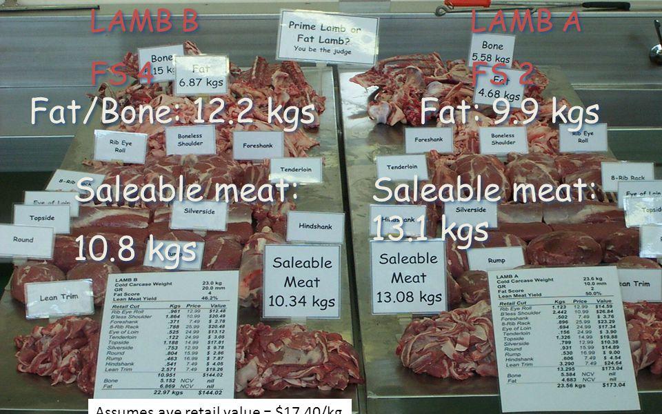 Fat/Bone: 12.2 kgs Fat: 9.9 kgs Saleable meat: 10.8 kgs Saleable meat: 10.8 kgs Saleable meat: 13.1 kgs Saleable meat: 13.1 kgs LAMB B FS 4 LAMB B FS 4 LAMB A FS 2 LAMB A FS 2 Assumes ave retail value = $17.40/kg