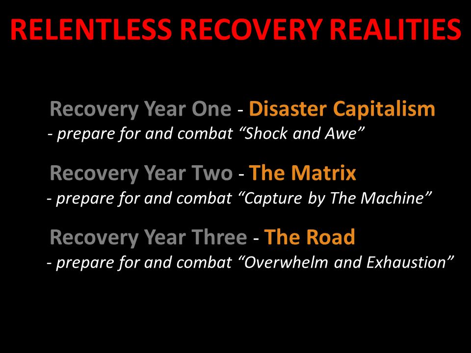 "Recovery Year One - Disaster Capitalism - prepare for and combat ""Shock and Awe"" Recovery Year Two - The Matrix - prepare for and combat ""Capture by T"