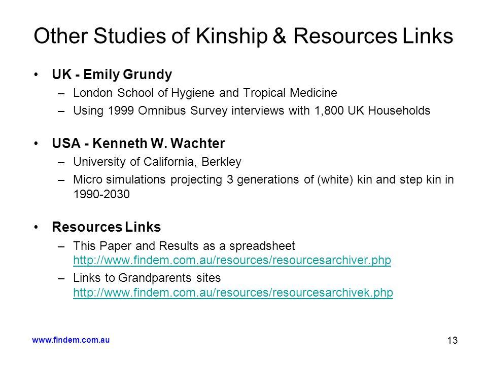 www.findem.com.au 13 Other Studies of Kinship & Resources Links UK - Emily Grundy –London School of Hygiene and Tropical Medicine –Using 1999 Omnibus