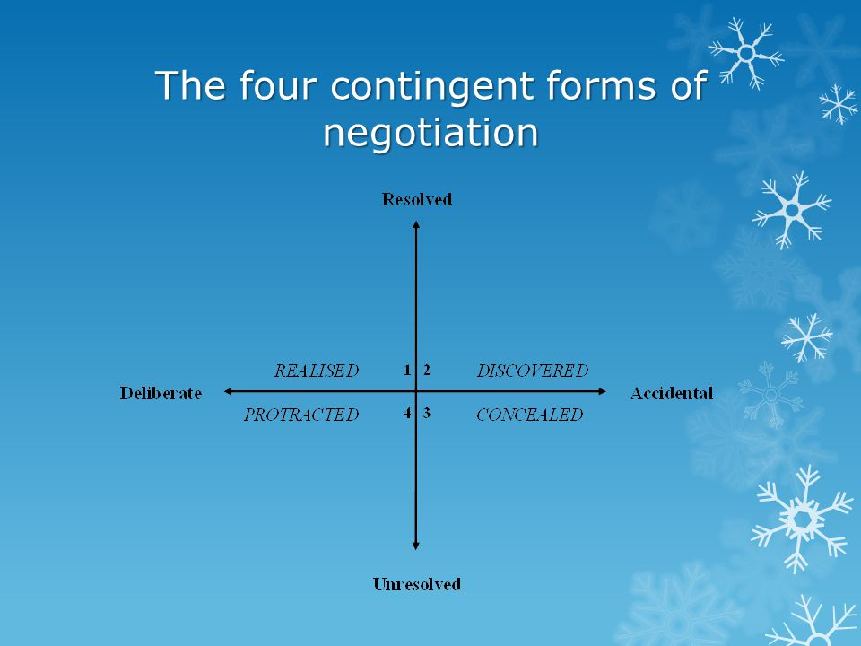 Quadrant 1: Realised negotiations Characterised by workers' deliberate action that accomplishes some form of resolution associated with the goals and purposes guiding the interactions E.g., Robert's negotiation of catering contracts and schedules I keep asking questions, clarifying the customers needs and situation and don't commit until all is well and confident