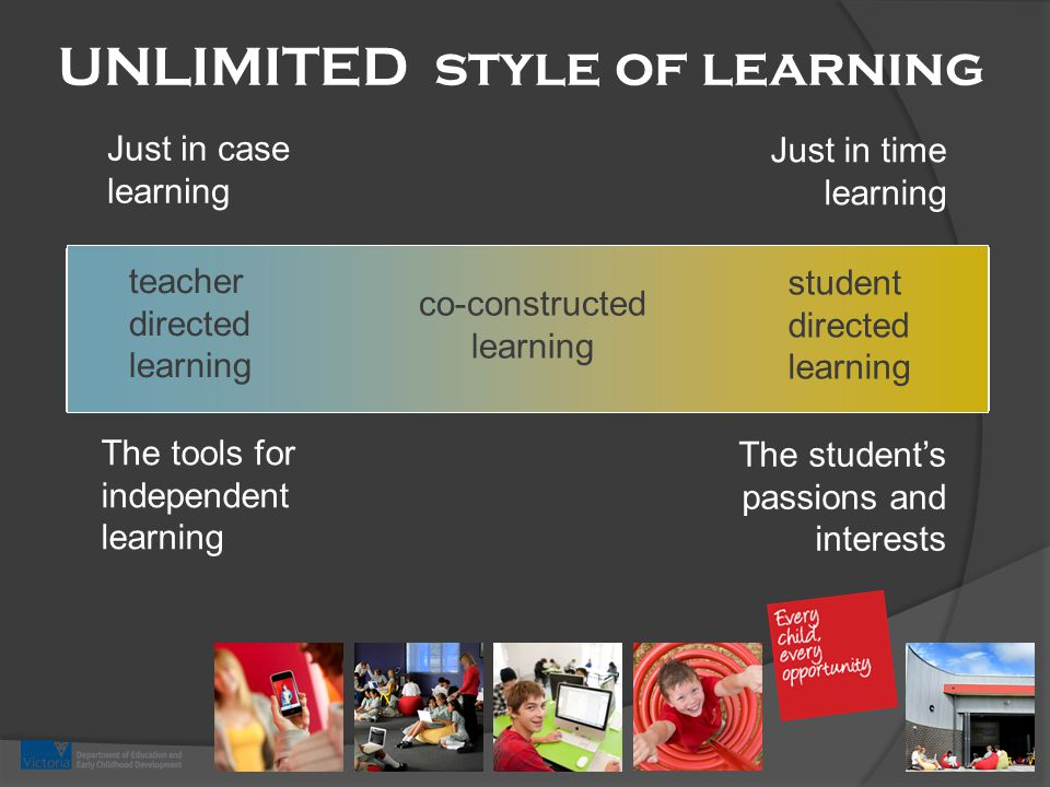 teacher directed learning co-constructed learning student directed learning teacher directed learning student directed learning co-constructed learning The tools for independent learning The student's passions and interests UNLIMITED style of learning Just in case learning Just in time learning