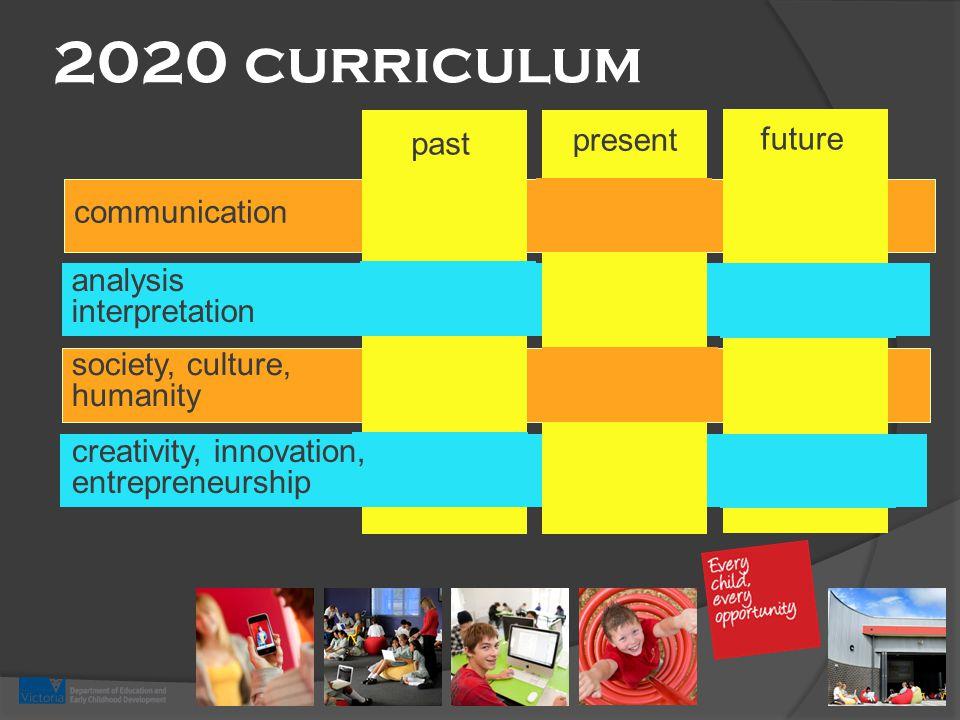 2020 curriculum past present future communication analysis interpretation society, culture, humanity creativity, innovation, entrepreneurship