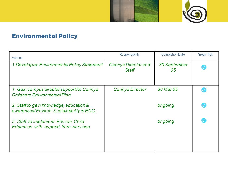 Environmental Policy Actions ResponsibilityCompletion DateGreen Tick 1.Develop an Environmental Policy StatementCarinya Director and Staff 30 September 05 1.