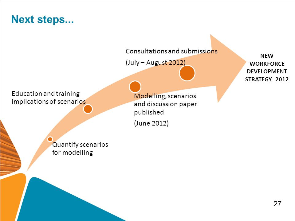 Next steps... Quantify scenarios for modelling Education and training implications of scenarios Modelling, scenarios and discussion paper published (J
