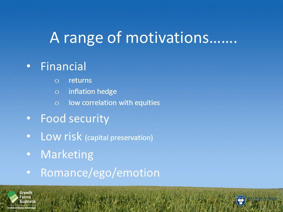 A range of motivations…….
