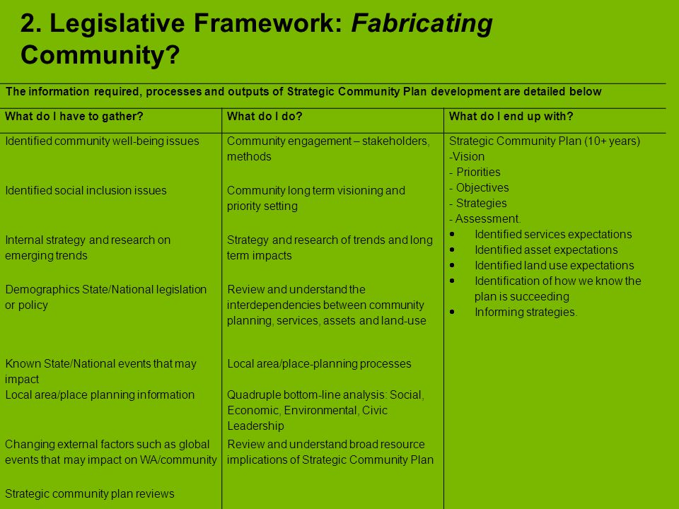 2. Legislative Framework: Fabricating Community.