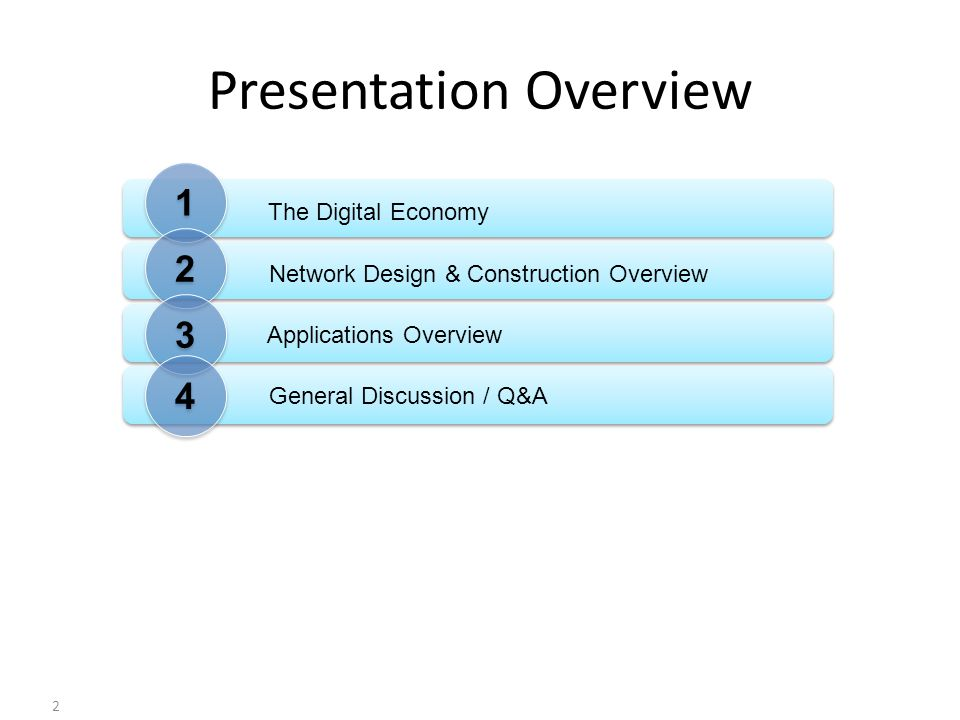 Presentation Overview The Digital Economy Network Design & Construction Overview Applications Overview General Discussion / Q&A 1 1 2 2 3 3 4 4 2